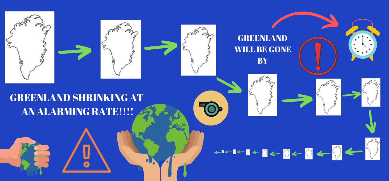 Although Greenland is not physically shrinking, the country is losing significant landmass.